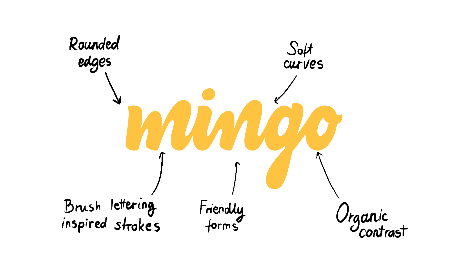 Mingo-frame-03